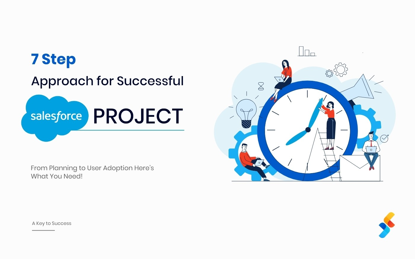 Salesforce Project
