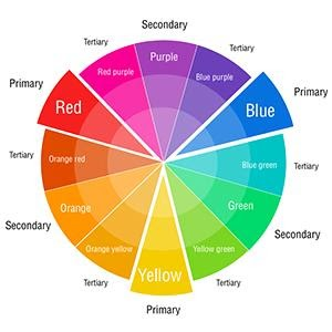Rounding Out Your Palette: 6 Basic Color Schemes | Rosie's Creative