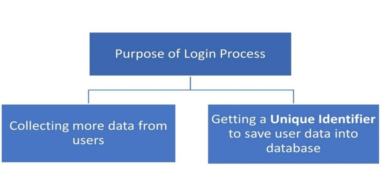 Diagram, timeline  Description automatically generated